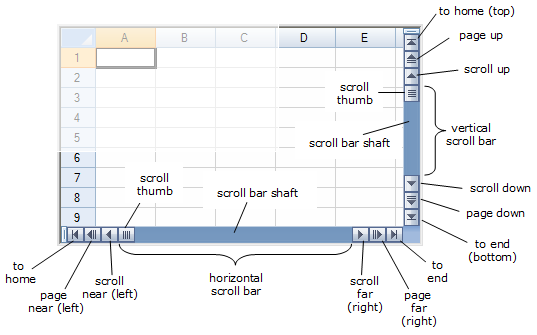 Customizing The Scroll Bars Of The Component