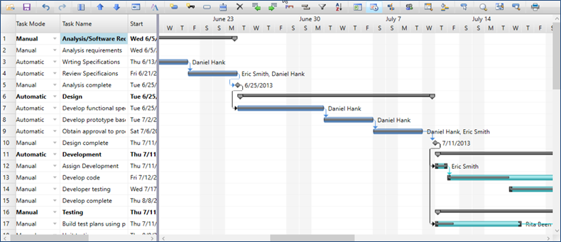 Ganttview for wpf ganttview for wpf the ganttview control is derived from gantt charts which are one of the oldest and most effective tools for project scheduling and management ccuart Images