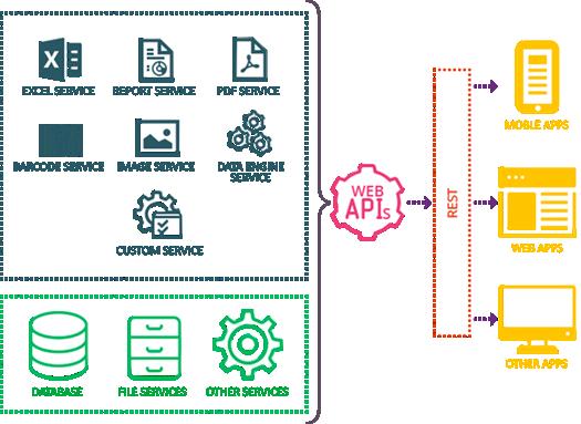 ComponentOne Studio Web API Edition - ComponentOne Studio